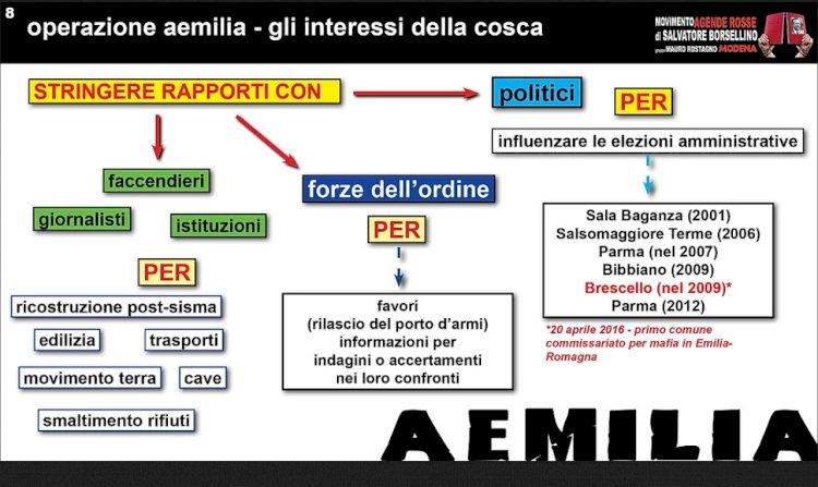 Calabria ed Emilia Romagna, il silenzio sulla 'ndrangheta