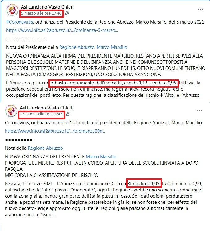 Emergenza sanitaria da sprofondo rosso ma Abruzzo quasi da «zona gialla»?